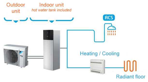 Heat pump Altherma